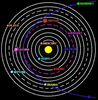 Grade56M - isaac solar system